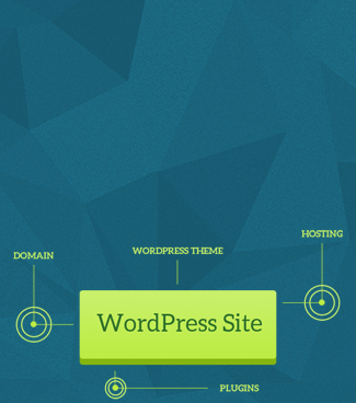 4 steps to create a WordPress site